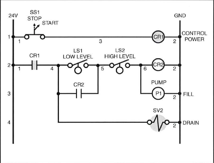 Relay Based On Off Controller Level Control